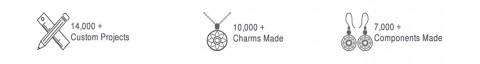 14000+ Custom Projects, 10000+ Charms Made, 7000+ Components Made | Quest Beads & Cast - Charms and Beads Made in the USA